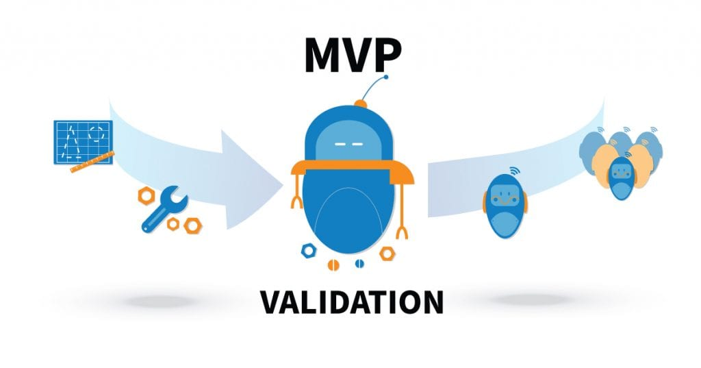 What Goes Into an MVP